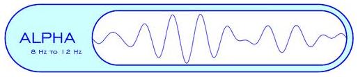 alpha brain waves